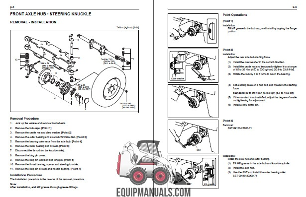 Repair Manual Sample - EquipManuals.com