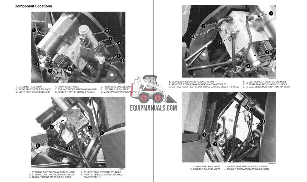 Case IH STX275, STX325, STX375, STX425, STX450, STX500 Tractor Service Manual