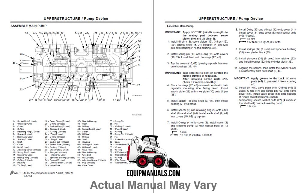 service manual example pages