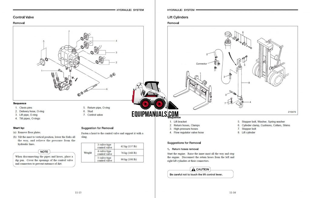 Caterpillar Dp20  Dp25  Dp30  Dp35 Fc Forklift Service Manual