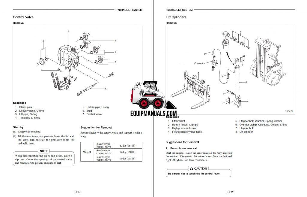 Caterpillar Dp20  Dp25  Dp30  Dp35 Fc Forklift Service Manual