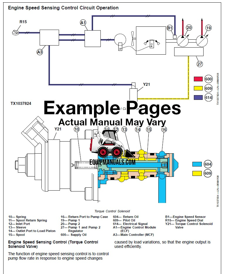 John Deere Troubleshooting Manual Sample Page PDF Download